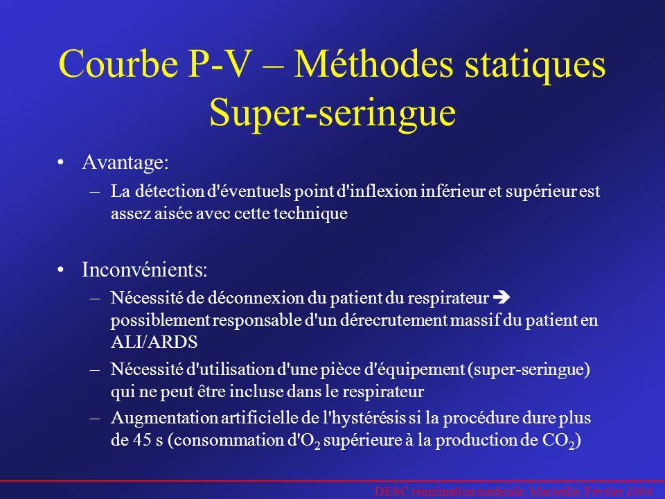 DESC réanimation médicale. Marseille. Février 2004 Courbe P-V – Méthodes statiques Super-seringue Avantage: –La détection d'éventuels point d'inflexio