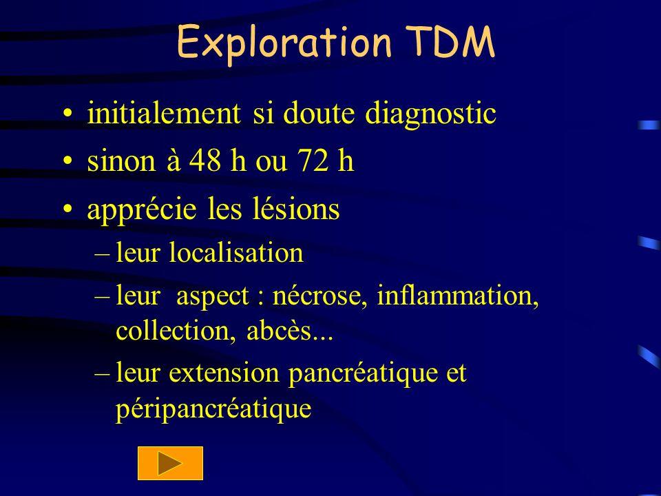 Exploration TDM initialement si doute diagnostic sinon à 48 h ou 72 h apprécie les lésions –leur localisation –leur aspect : nécrose, inflammation, co