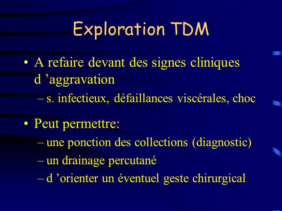 Exploration TDM A refaire devant des signes cliniques d aggravation –s. infectieux, défaillances viscérales, choc Peut permettre: –une ponction des co