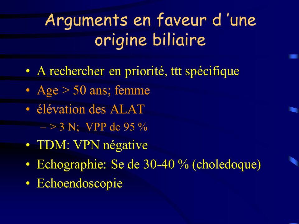 Arguments en faveur d une origine biliaire A rechercher en priorité, ttt spécifique Age > 50 ans; femme élévation des ALAT –> 3 N; VPP de 95 % TDM: VP