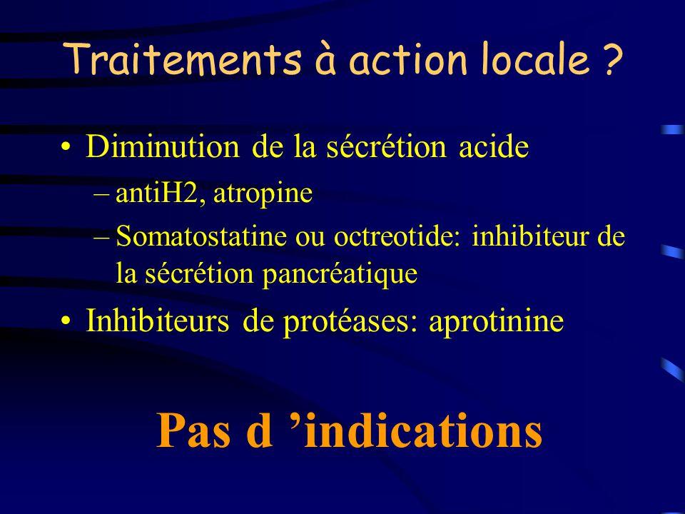 Traitements à action locale ? Diminution de la sécrétion acide –antiH2, atropine –Somatostatine ou octreotide: inhibiteur de la sécrétion pancréatique