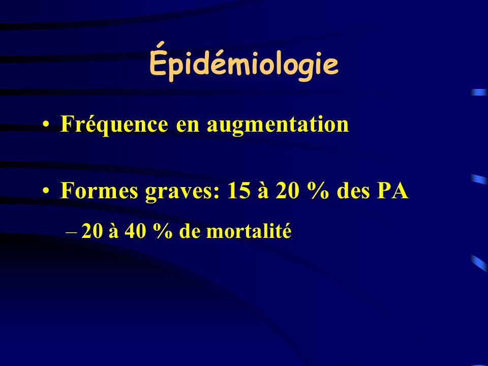 Épidémiologie Fréquence en augmentation Formes graves: 15 à 20 % des PA –20 à 40 % de mortalité