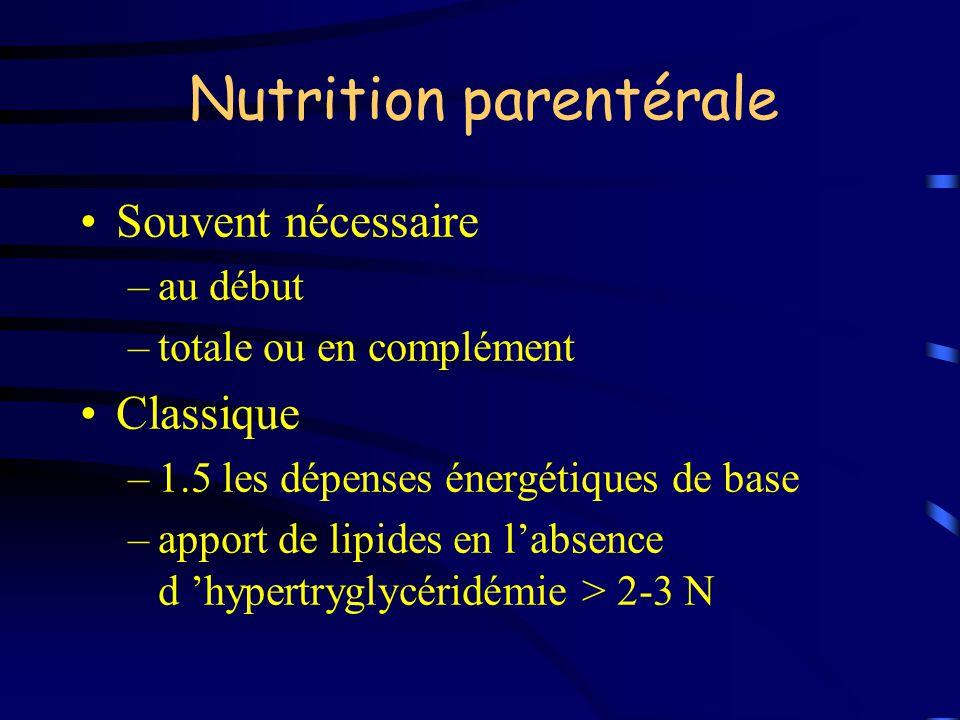 Nutrition parentérale Souvent nécessaire –au début –totale ou en complément Classique –1.5 les dépenses énergétiques de base –apport de lipides en lab