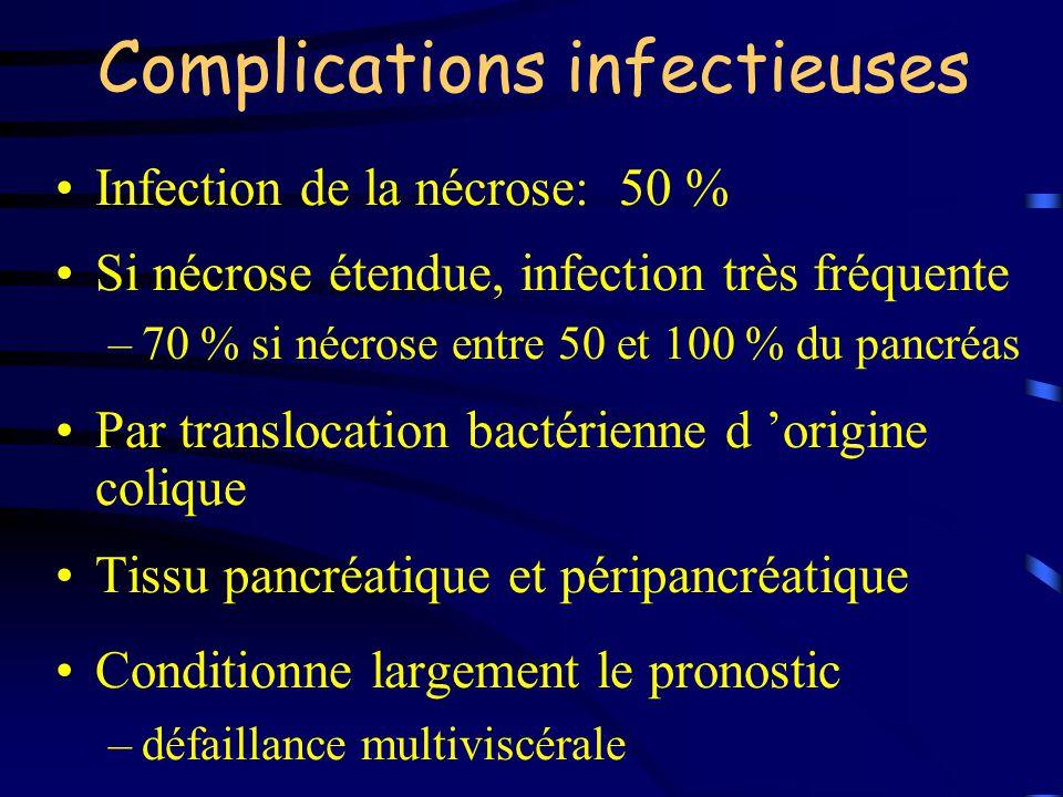 Complications infectieuses Infection de la nécrose: 50 % Si nécrose étendue, infection très fréquente –70 % si nécrose entre 50 et 100 % du pancréas P