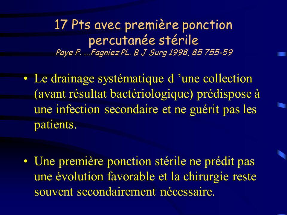 17 Pts avec première ponction percutanée stérile Paye F....Fagniez PL. B J Surg 1998, 85 755-59 Le drainage systématique d une collection (avant résul