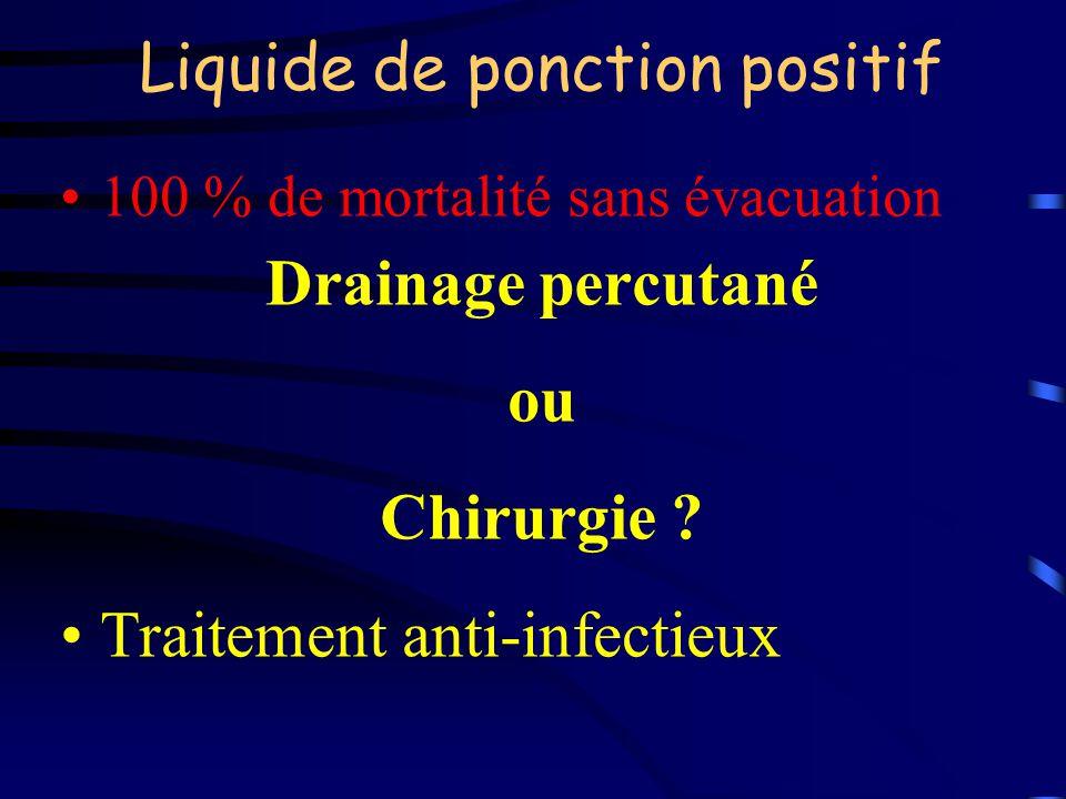Liquide de ponction positif 100 % de mortalité sans évacuation Drainage percutané ou Chirurgie ? Traitement anti-infectieux