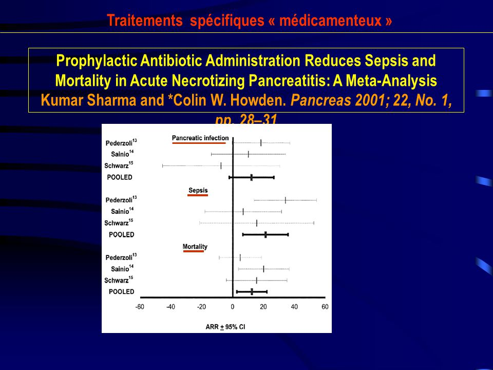 Prophylactic Antibiotic Administration Reduces Sepsis and Mortality in Acute Necrotizing Pancreatitis: A Meta-Analysis Kumar Sharma and *Colin W.