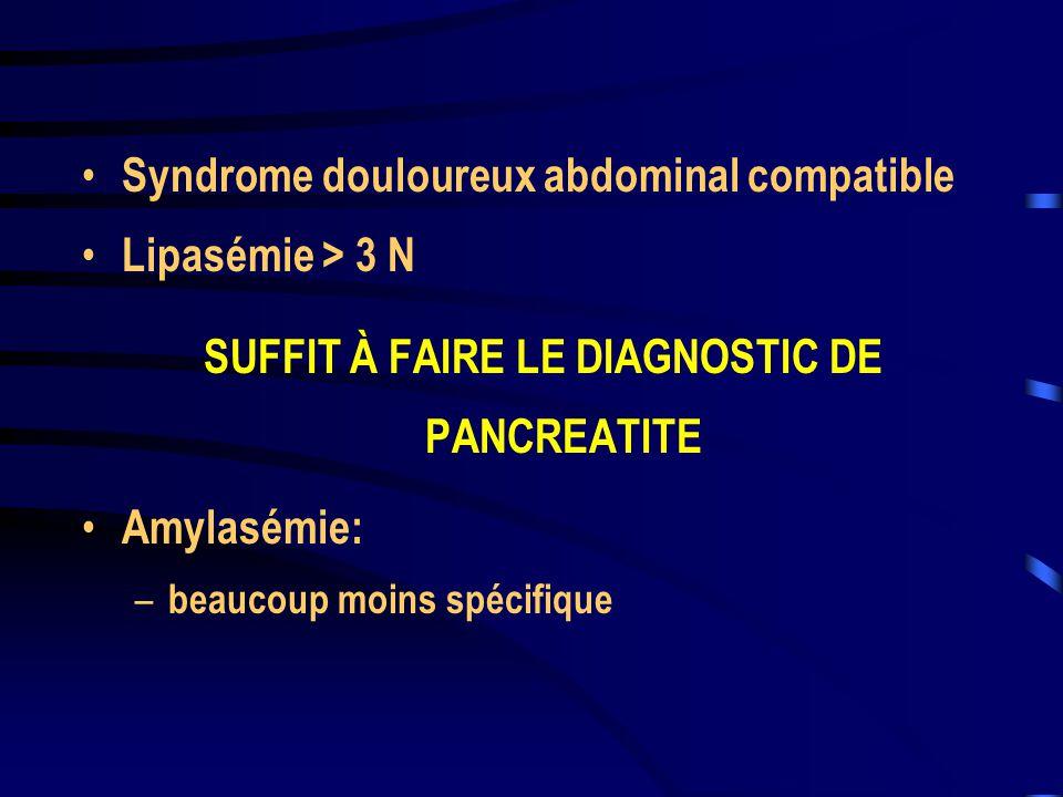 Syndrome douloureux abdominal compatible Lipasémie > 3 N SUFFIT À FAIRE LE DIAGNOSTIC DE PANCREATITE Amylasémie: – beaucoup moins spécifique