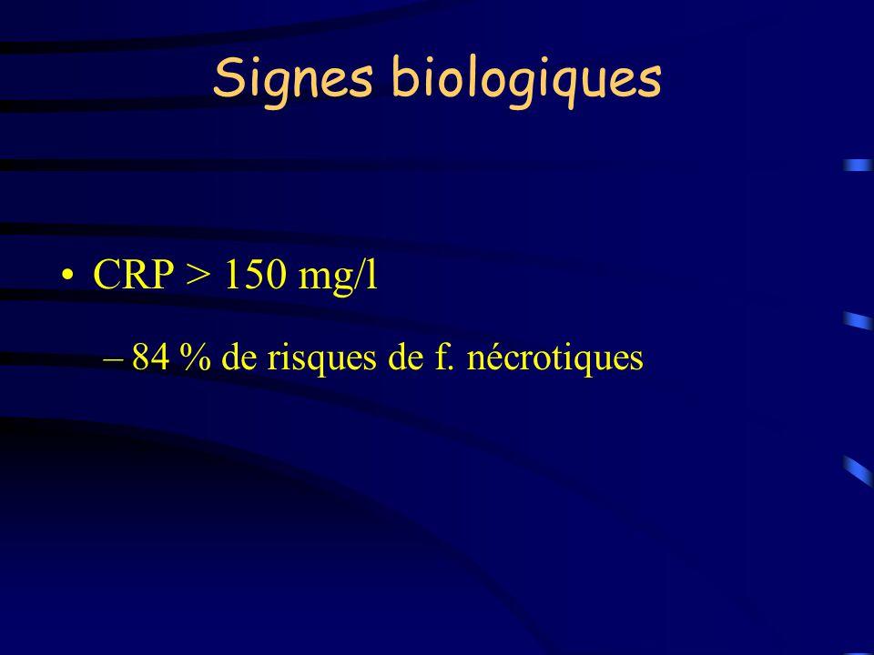 Signes biologiques CRP > 150 mg/l –84 % de risques de f. nécrotiques