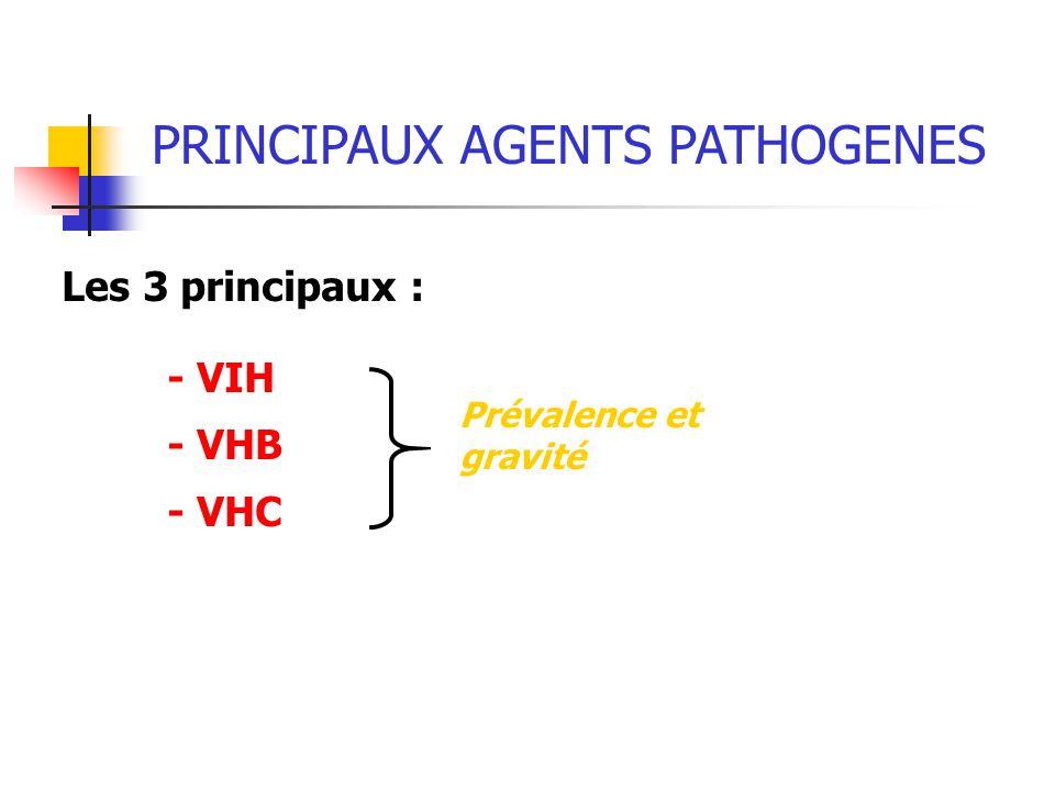 PRINCIPAUX AGENTS PATHOGENES De nombreux autres : virus : fièvres hémorragiques virales, HSV, VZV, HTLV, EBV, CMV, toute maladie virale virémique… bactéries : mycobactéries, gonocoque, tréponème, staphylocoque, streptocoque, méningocoque, rickettsies… parasites : plasmodium falciparum, trypanosome… agents fungiques : cas anecdotiques