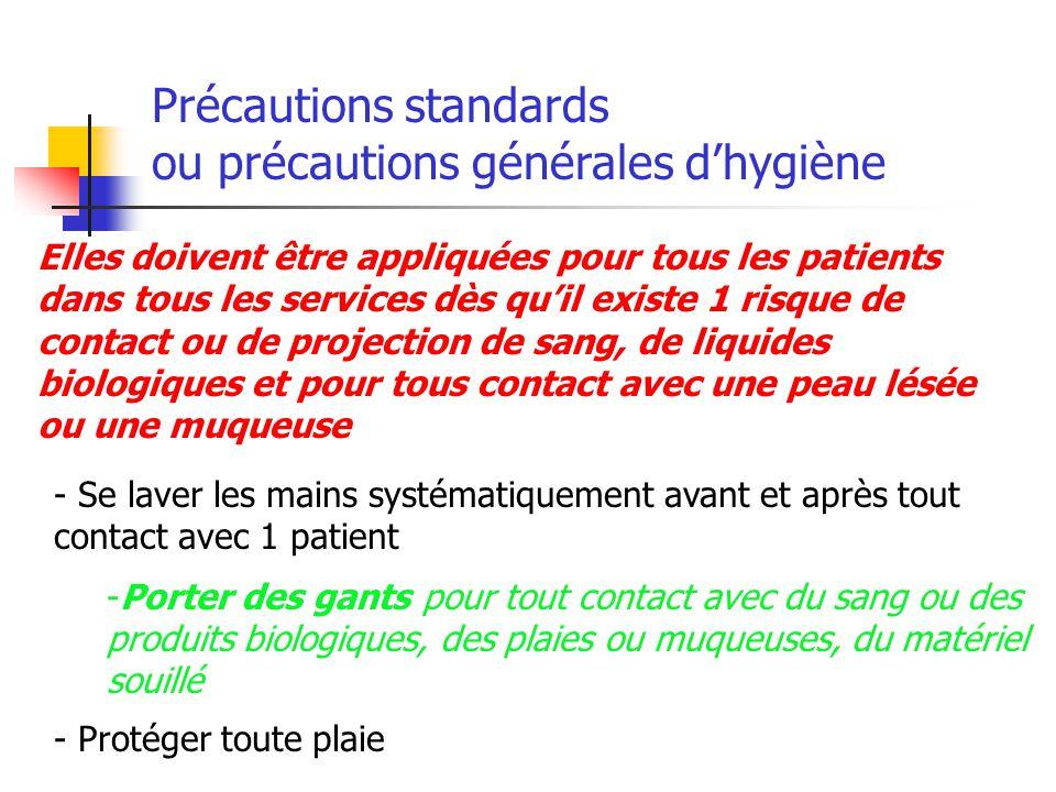 Précautions standards ou précautions générales dhygiène Elles doivent être appliquées pour tous les patients dans tous les services dès quil existe 1
