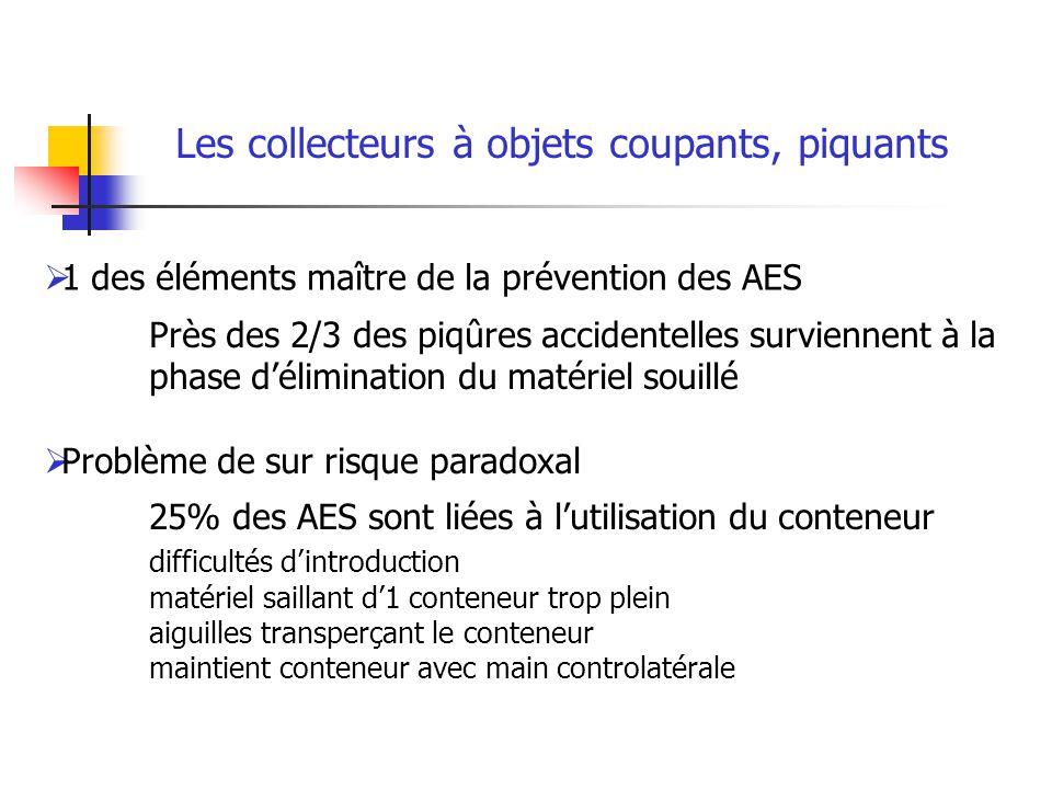 1 des éléments maître de la prévention des AES Près des 2/3 des piqûres accidentelles surviennent à la phase délimination du matériel souillé Problème