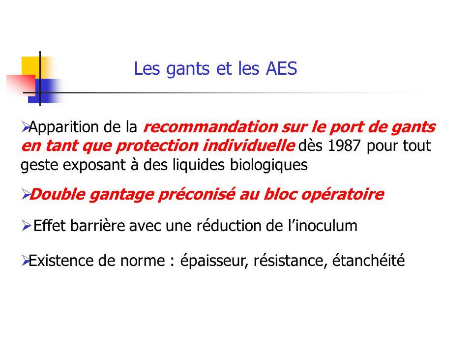 Apparition de la recommandation sur le port de gants en tant que protection individuelle dès 1987 pour tout geste exposant à des liquides biologiques