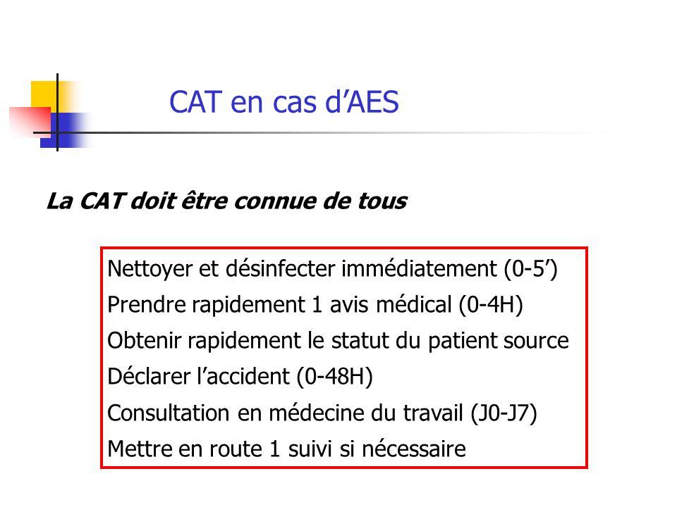 CAT en cas dAES La CAT doit être connue de tous Nettoyer et désinfecter immédiatement (0-5) Prendre rapidement 1 avis médical (0-4H) Obtenir rapidemen