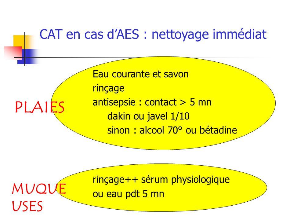 CAT en cas dAES : nettoyage immédiat Eau courante et savon rinçage antisepsie : contact > 5 mn dakin ou javel 1/10 sinon : alcool 70° ou bétadine rinç