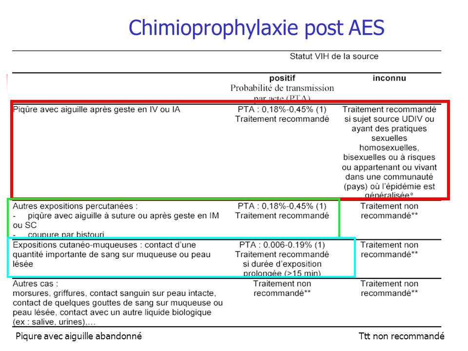 Chimioprophylaxie post AES Piqure avec aiguille abandonné Ttt non recommandé