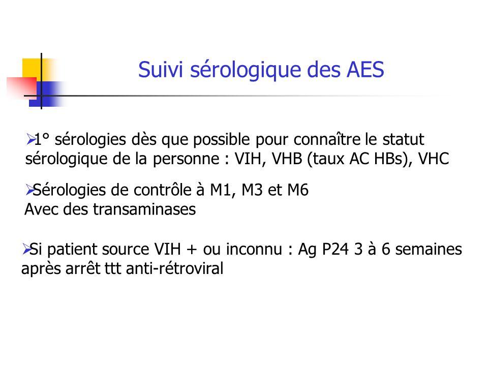 Suivi sérologique des AES 1° sérologies dès que possible pour connaître le statut sérologique de la personne : VIH, VHB (taux AC HBs), VHC Sérologies