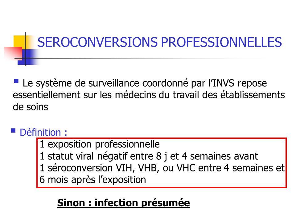 SEROCONVERSIONS PROFESSIONNELLES Le système de surveillance coordonné par lINVS repose essentiellement sur les médecins du travail des établissements