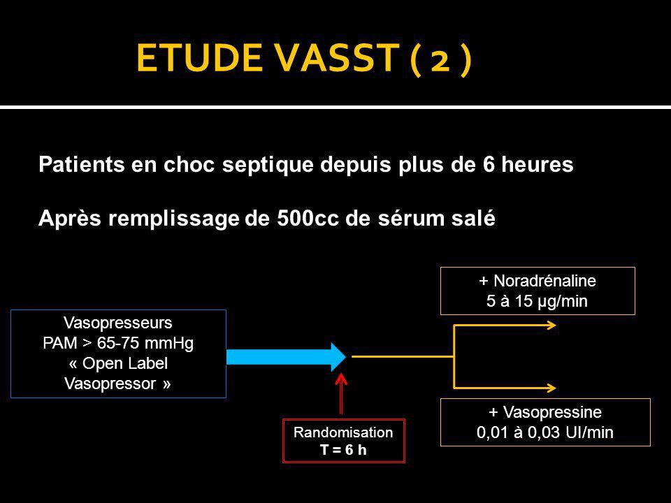 ETUDE VASST ( 2 ) Vasopresseurs PAM > 65-75 mmHg « Open Label Vasopressor » + Noradrénaline 5 à 15 µg/min + Vasopressine 0,01 à 0,03 UI/min Randomisat