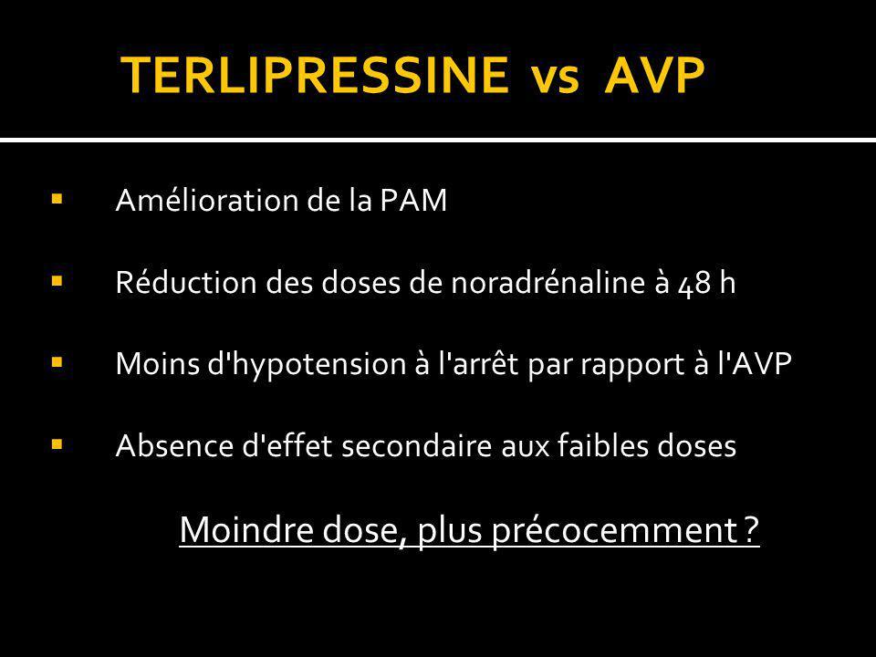 TERLIPRESSINE vs AVP Amélioration de la PAM Réduction des doses de noradrénaline à 48 h Moins d'hypotension à l'arrêt par rapport à l'AVP Absence d'ef