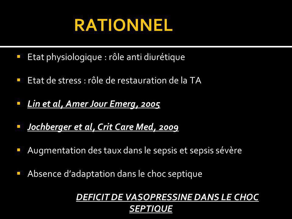 RATIONNEL Etat physiologique : rôle anti diurétique Etat de stress : rôle de restauration de la TA Lin et al, Amer Jour Emerg, 2005 Jochberger et al,