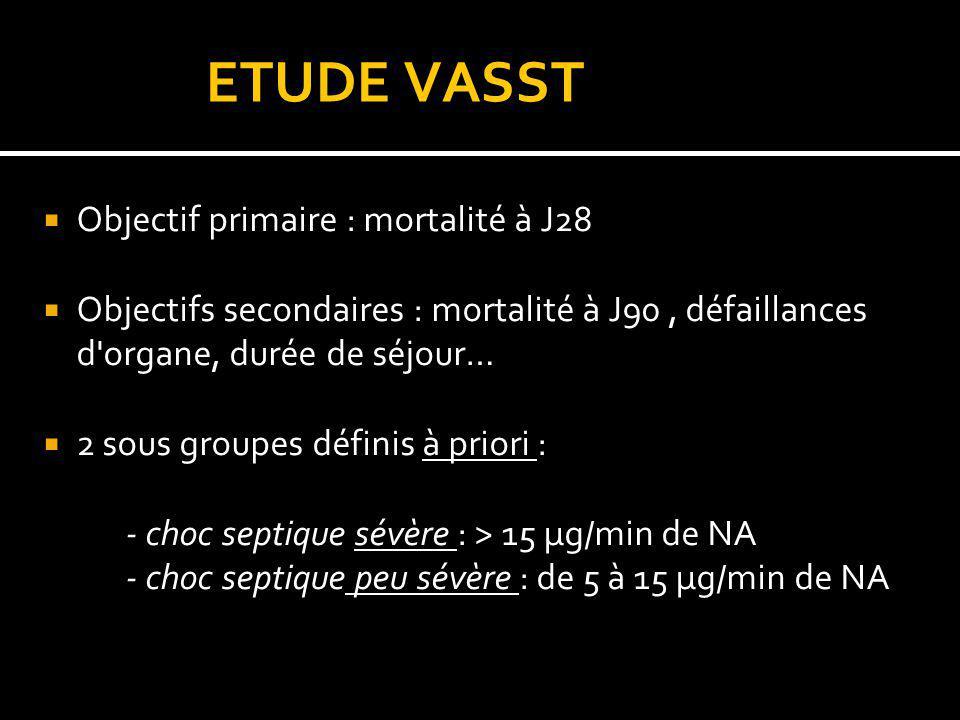 ETUDE VASST Objectif primaire : mortalité à J28 Objectifs secondaires : mortalité à J90, défaillances d'organe, durée de séjour… 2 sous groupes défini
