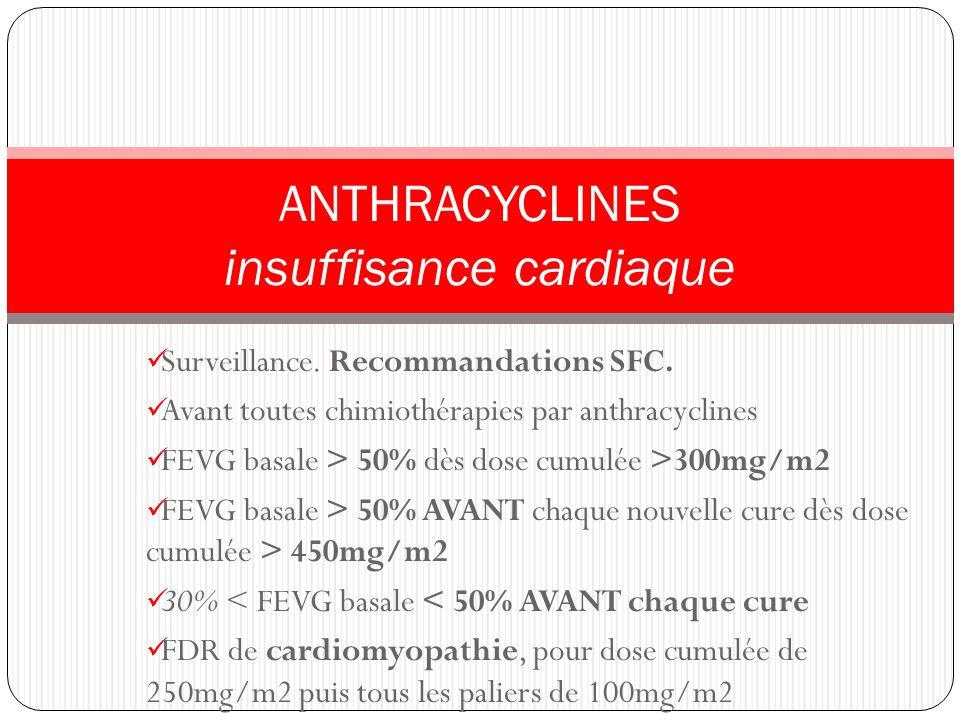 Surveillance. Recommandations SFC. Avant toutes chimiothérapies par anthracyclines FEVG basale > 50% dès dose cumulée >300mg/m2 FEVG basale > 50% AVAN