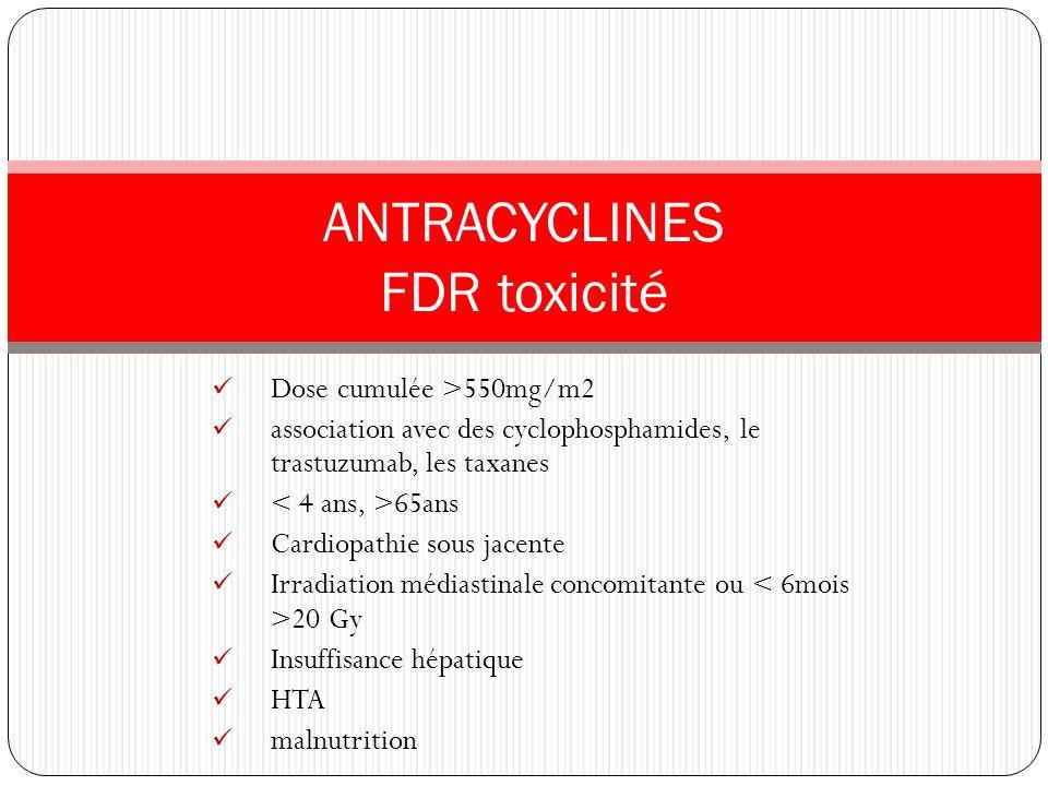Dose cumulée >550mg/m2 association avec des cyclophosphamides, le trastuzumab, les taxanes 65ans Cardiopathie sous jacente Irradiation médiastinale co