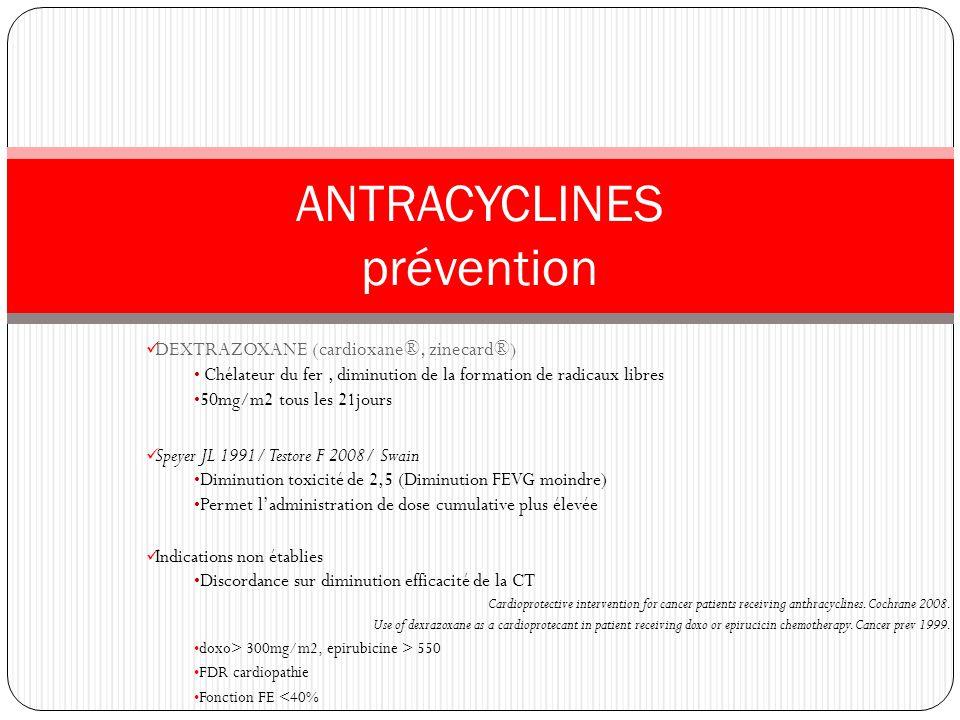 DEXTRAZOXANE (cardioxane®, zinecard®) Chélateur du fer, diminution de la formation de radicaux libres 50mg/m2 tous les 21jours Speyer JL 1991/ Testore