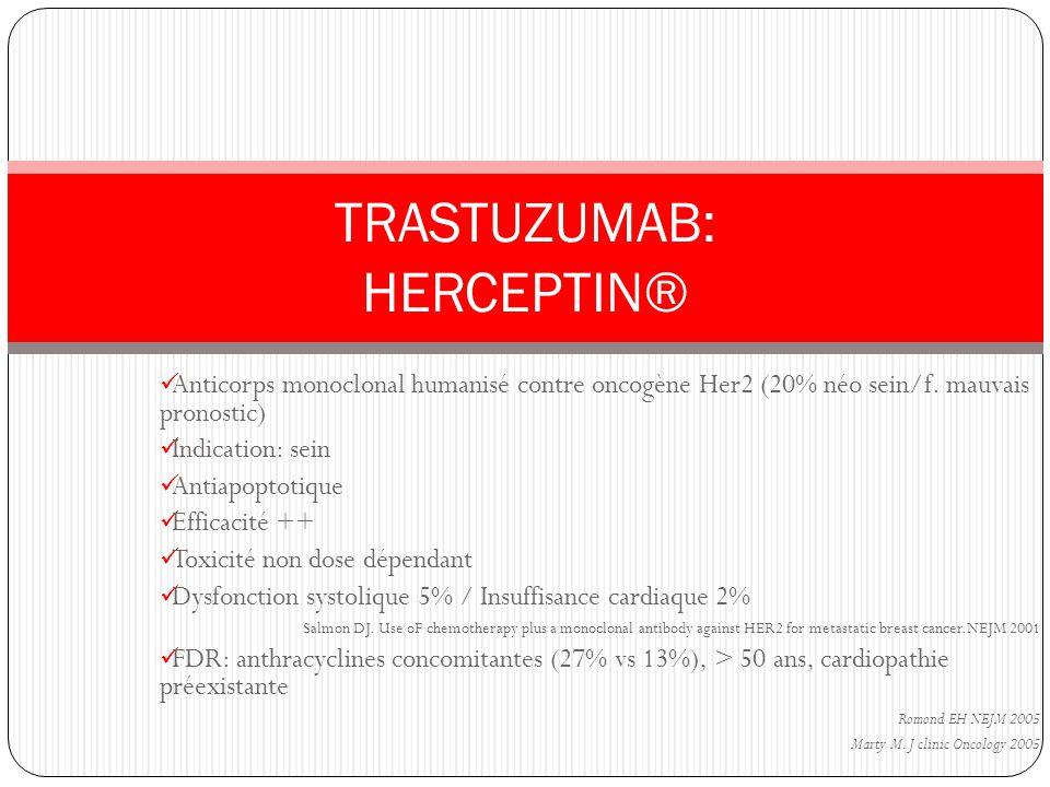 Anticorps monoclonal humanisé contre oncogène Her2 (20% néo sein/f. mauvais pronostic) Indication: sein Antiapoptotique Efficacité ++ Toxicité non dos
