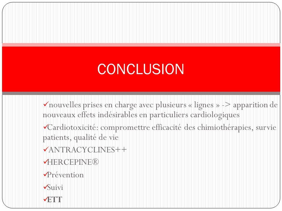 nouvelles prises en charge avec plusieurs « lignes » -> apparition de nouveaux effets indésirables en particuliers cardiologiques Cardiotoxicité: comp