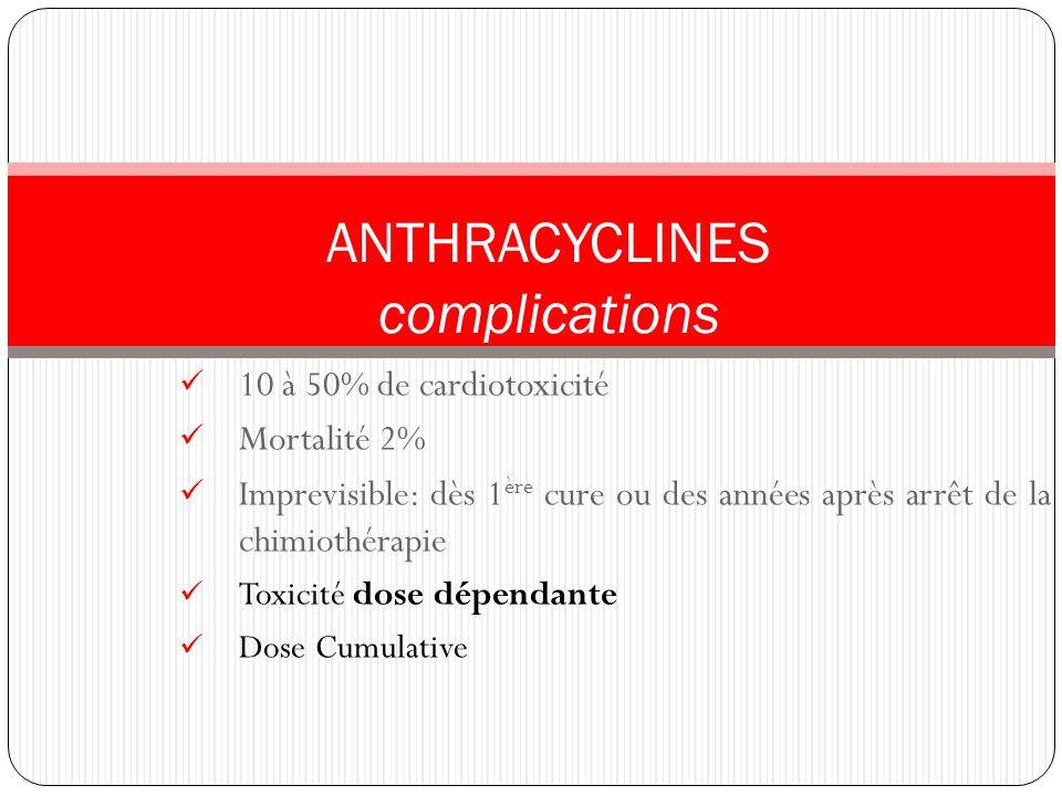 10 à 50% de cardiotoxicité Mortalité 2% Imprevisible: dès 1 ère cure ou des années après arrêt de la chimiothérapie Toxicité dose dépendante Dose Cumu