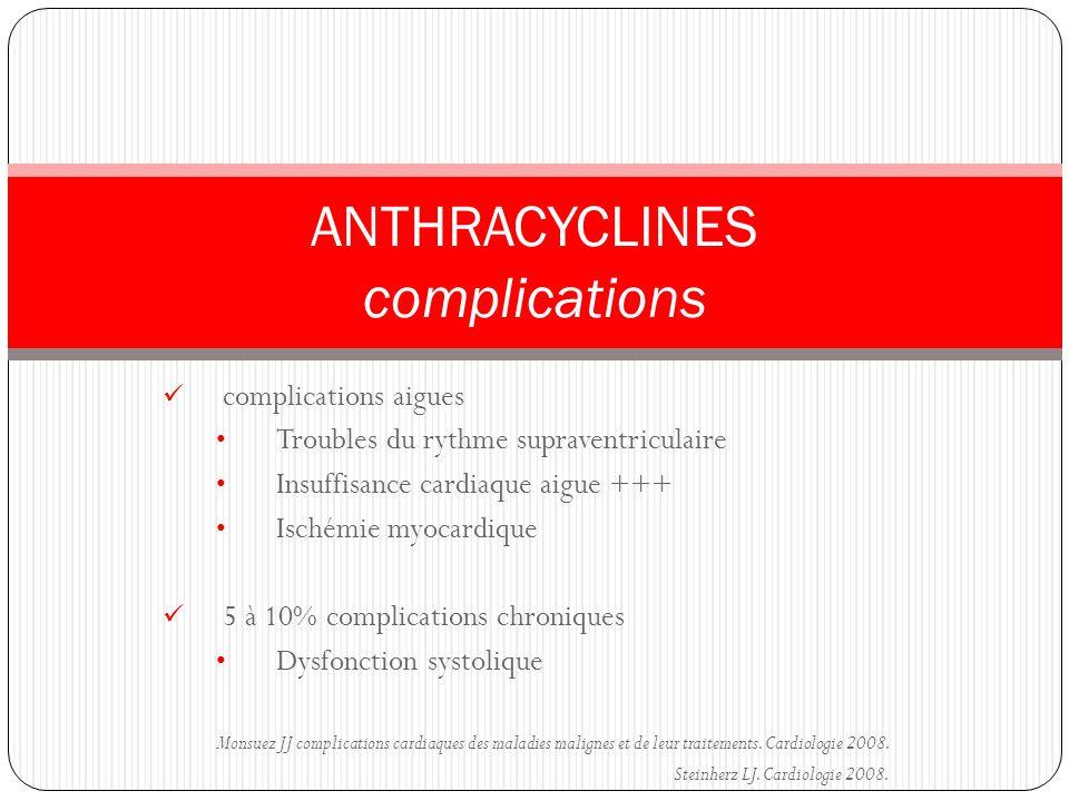 complications aigues Troubles du rythme supraventriculaire Insuffisance cardiaque aigue +++ Ischémie myocardique 5 à 10% complications chroniques Dysf