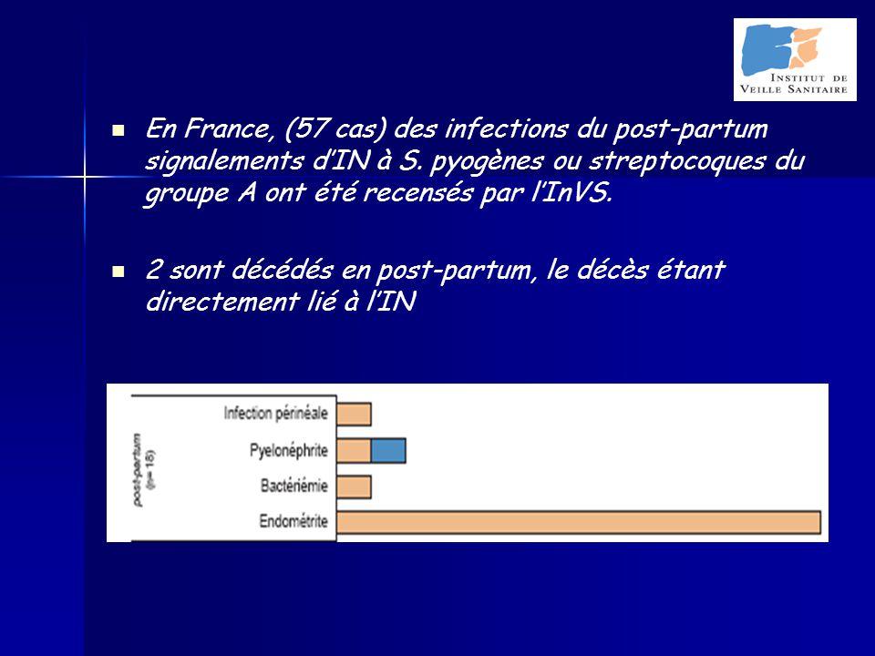 En France, (57 cas) des infections du post-partum signalements dIN à S.