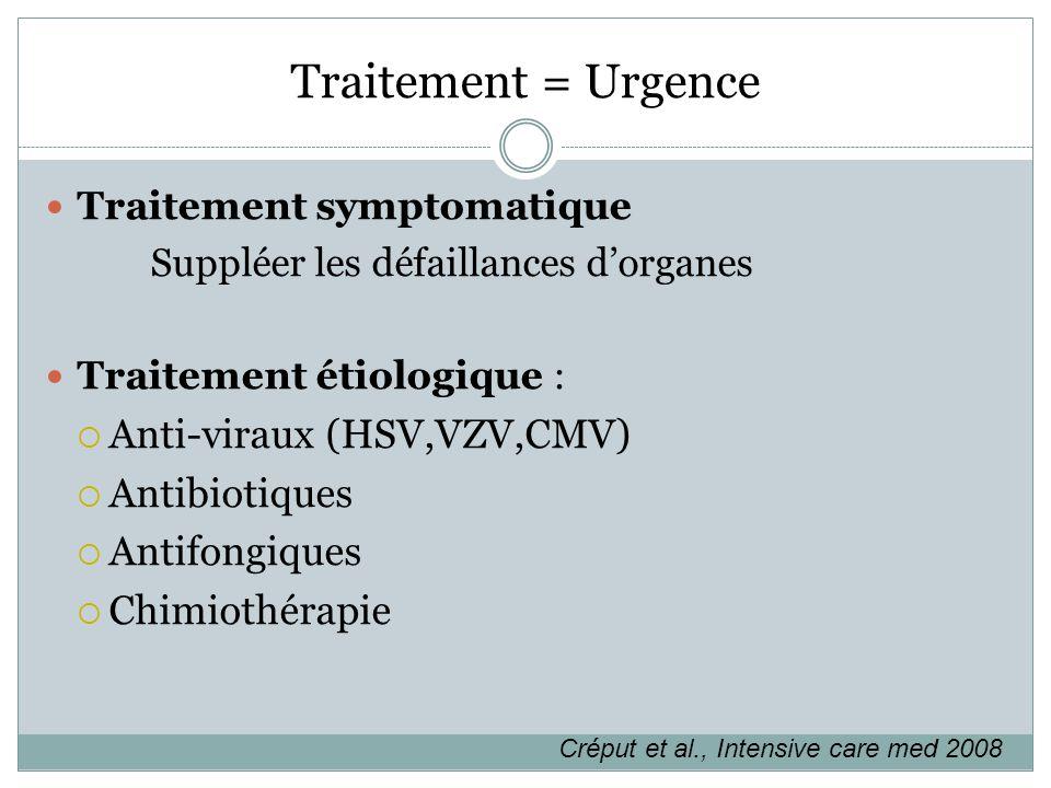 Traitement = Urgence Traitement symptomatique Suppléer les défaillances dorganes Traitement étiologique : Anti-viraux (HSV,VZV,CMV) Antibiotiques Anti