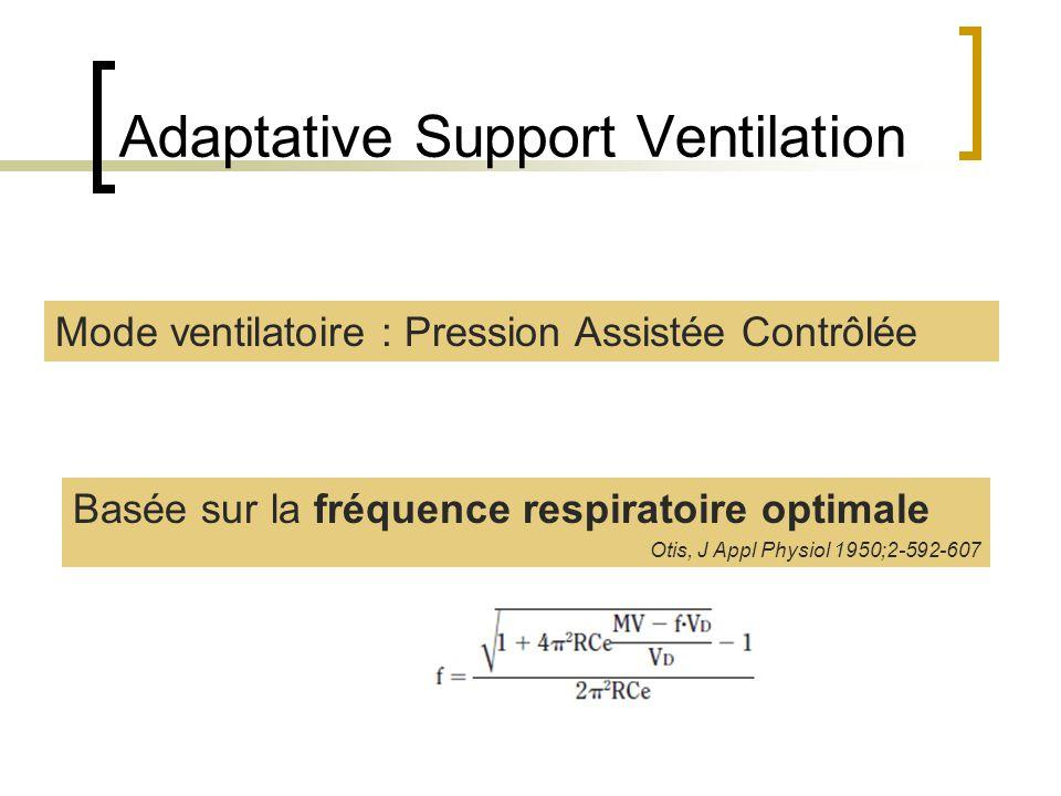 Adaptative Support Ventilation Tassaux, Crit Care Med 2002;30:801-7 Rc e = constante de temps expiratoire V D = espace mort = 2,2 ml/kg (poids) MV = ventilation minute
