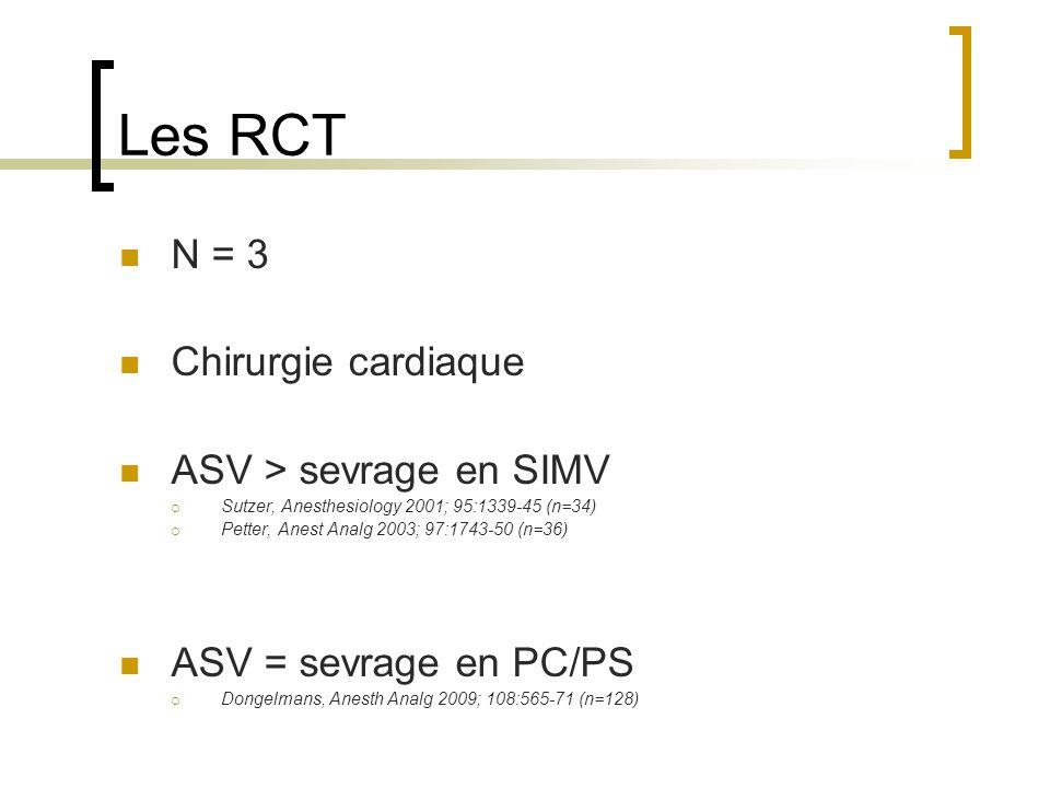 12 < FR < 28 cycles/min (jusquà 34 en cas de pathologie neurologique) VT > 300 ml ( > 250 ml si poids < 50 kg) EtCO2 < 55 mmHg ( < 65 mmHg en cas dIRCO) Smart-Care Mode ventilatoire : Aide Inspiratoire zone de confort respiratoire FiO2 et PEEP non gérées par le système Dojat, AJRCCM 2000;161:1161-6