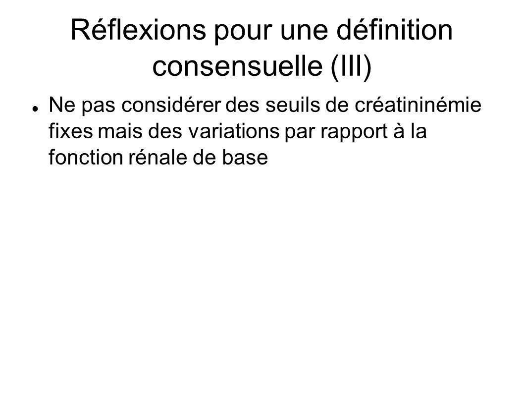 Réflexions pour une définition consensuelle (III) Ne pas considérer des seuils de créatininémie fixes mais des variations par rapport à la fonction rénale de base