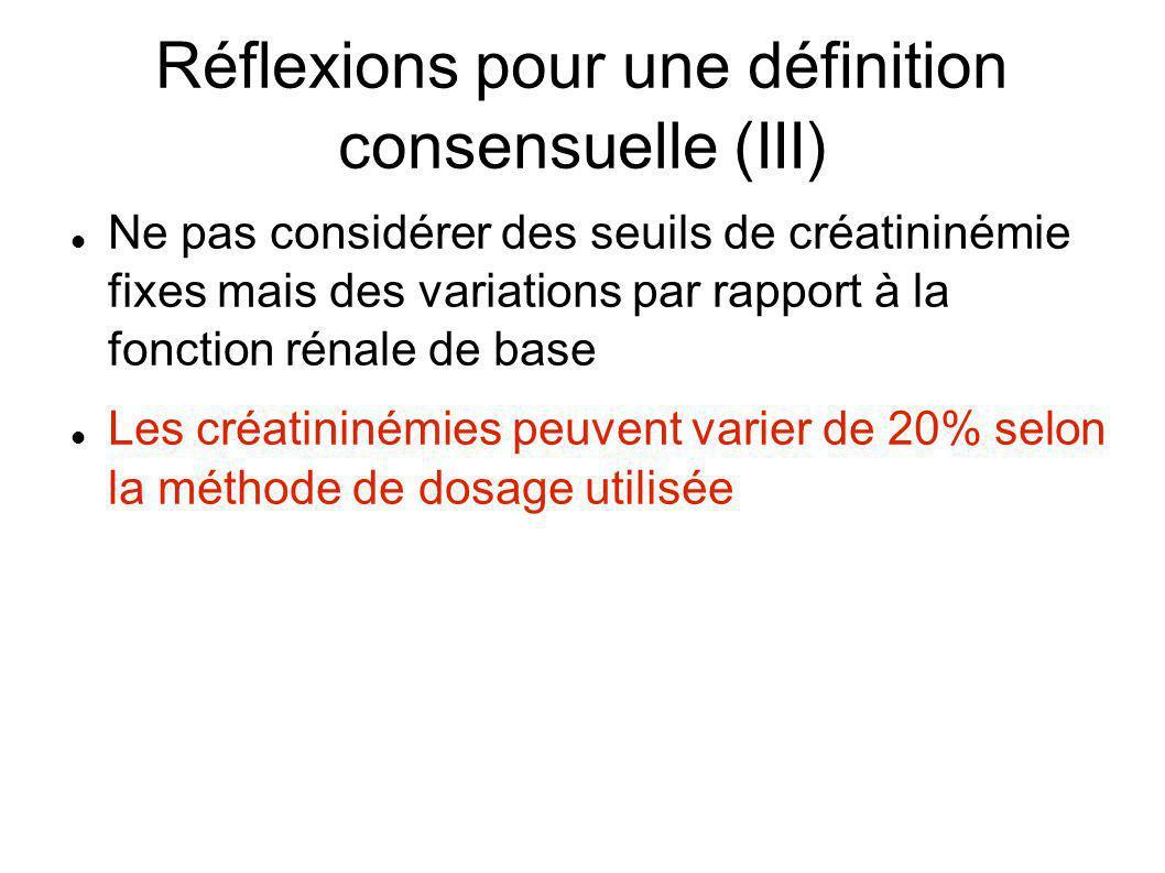 Réflexions pour une définition consensuelle (III) Ne pas considérer des seuils de créatininémie fixes mais des variations par rapport à la fonction rénale de base Les créatininémies peuvent varier de 20% selon la méthode de dosage utilisée