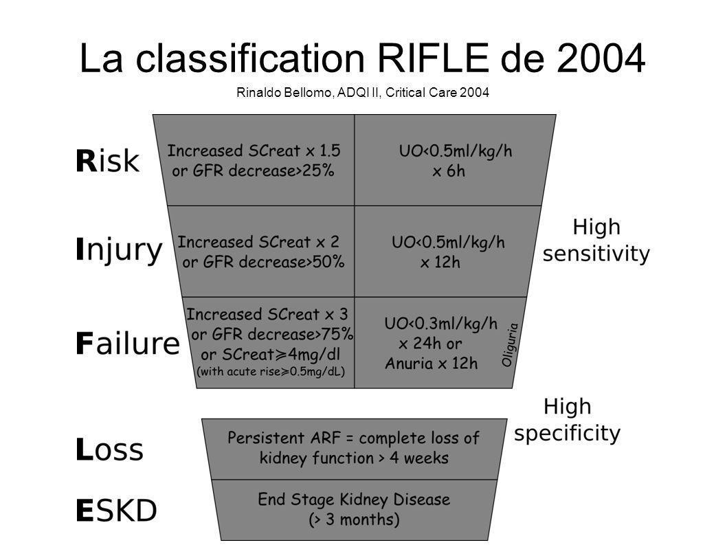 La classification RIFLE de 2004 Rinaldo Bellomo, ADQI II, Critical Care 2004