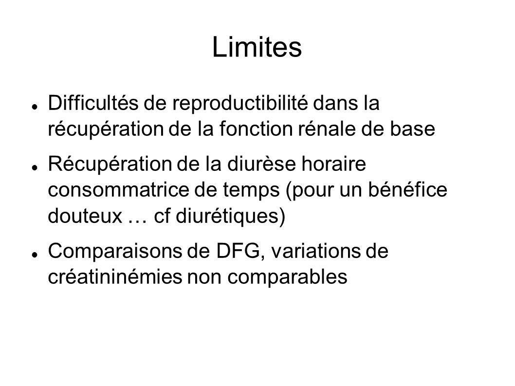 Limites Difficultés de reproductibilité dans la récupération de la fonction rénale de base Récupération de la diurèse horaire consommatrice de temps (pour un bénéfice douteux … cf diurétiques) Comparaisons de DFG, variations de créatininémies non comparables