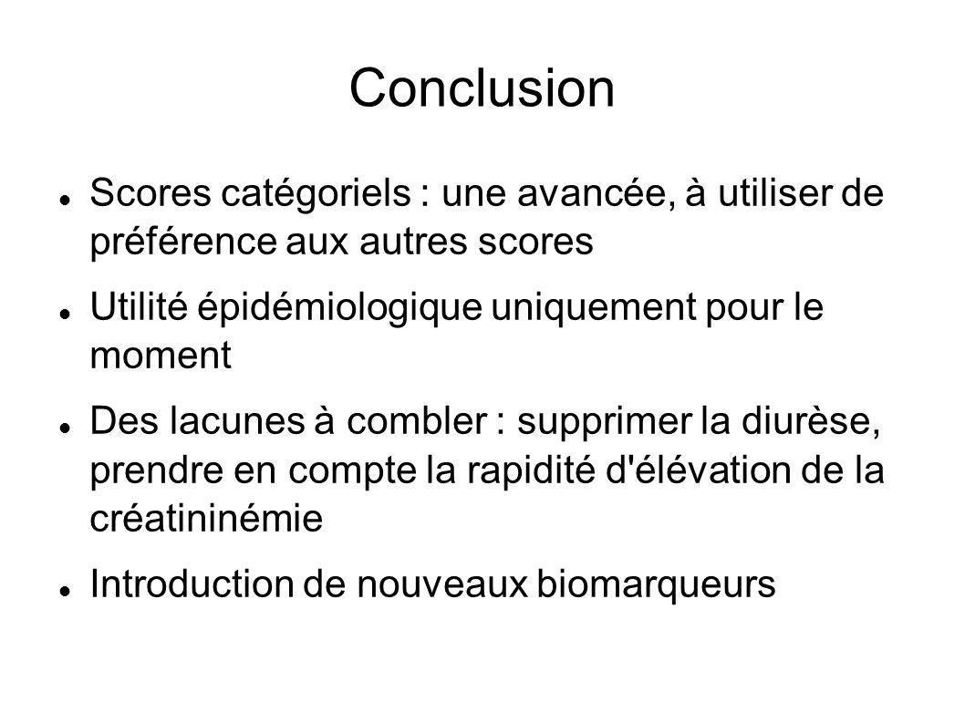 Conclusion Scores catégoriels : une avancée, à utiliser de préférence aux autres scores Utilité épidémiologique uniquement pour le moment Des lacunes à combler : supprimer la diurèse, prendre en compte la rapidité d élévation de la créatininémie Introduction de nouveaux biomarqueurs