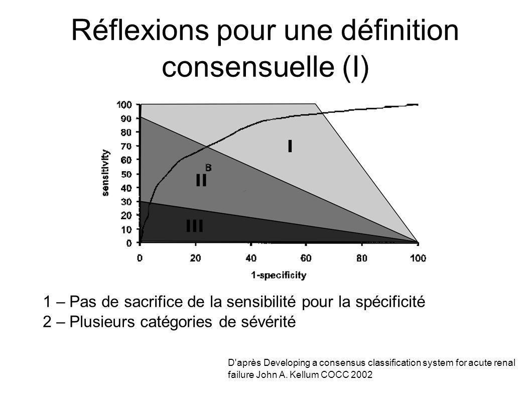 Réflexions pour une définition consensuelle (I) D après Developing a consensus classification system for acute renal failure John A.