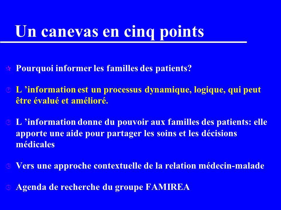 La famille représente la patient u Consentement présumé du patient Pochard et al. Arch Intern Med. 1998 ;158:1716-19. u La famille est l interlocuteur