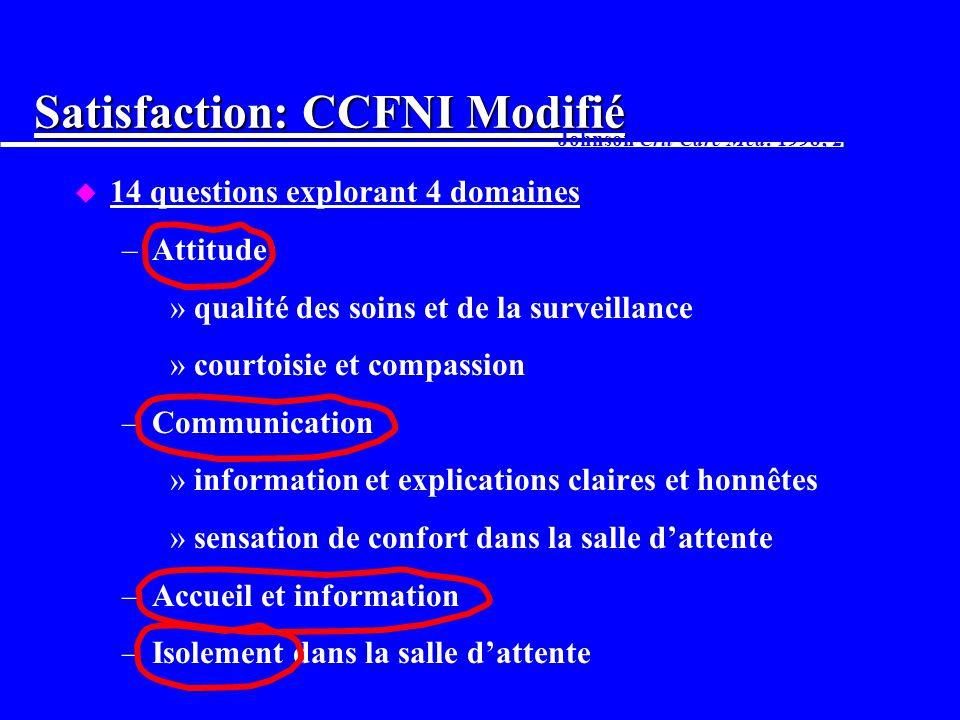 1.Compréhension: u Critères retenus Azoulay et al.