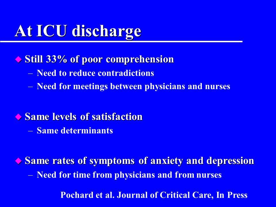 ParametersAll patientsJuniorsSeniors P Comprehension of Diagnoses 89.5 Prognosis 88.5 Treatments 70.1 All three items understood 67 Satisfaction CCFNI