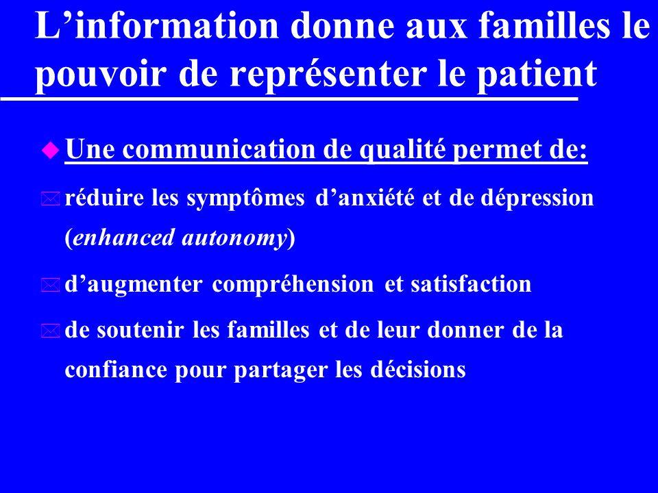 u 90% des résidents en France souhaitent désigner un représentant. u 80% souhaitent que leur famille partage les décisions u Il faut connaître la fami