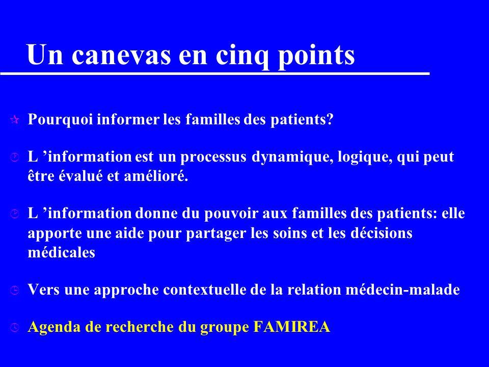 Partage des décisions en Réanimation E Azoulay, 2004, soumis Greffe cardiaque Péritonite, Perforation,... Pose de cathéter, fibroscopie Recherche Trac