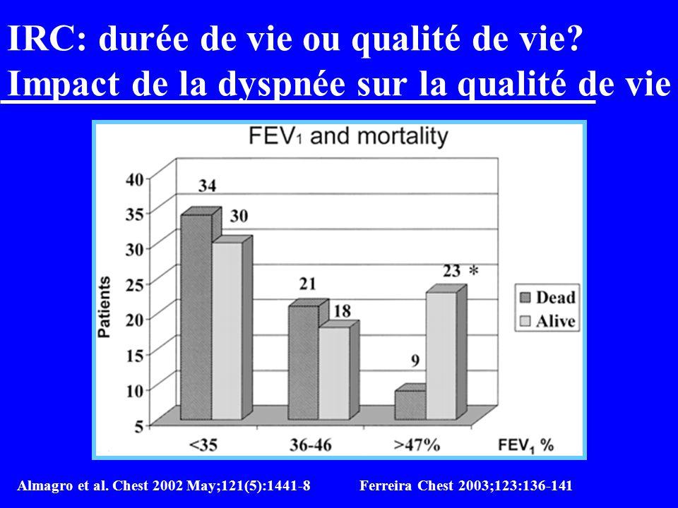 Insuffisance Respiratoire Chronique: 135 BPCO Almagro et al. Chest 2002 May;121(5):1441-8