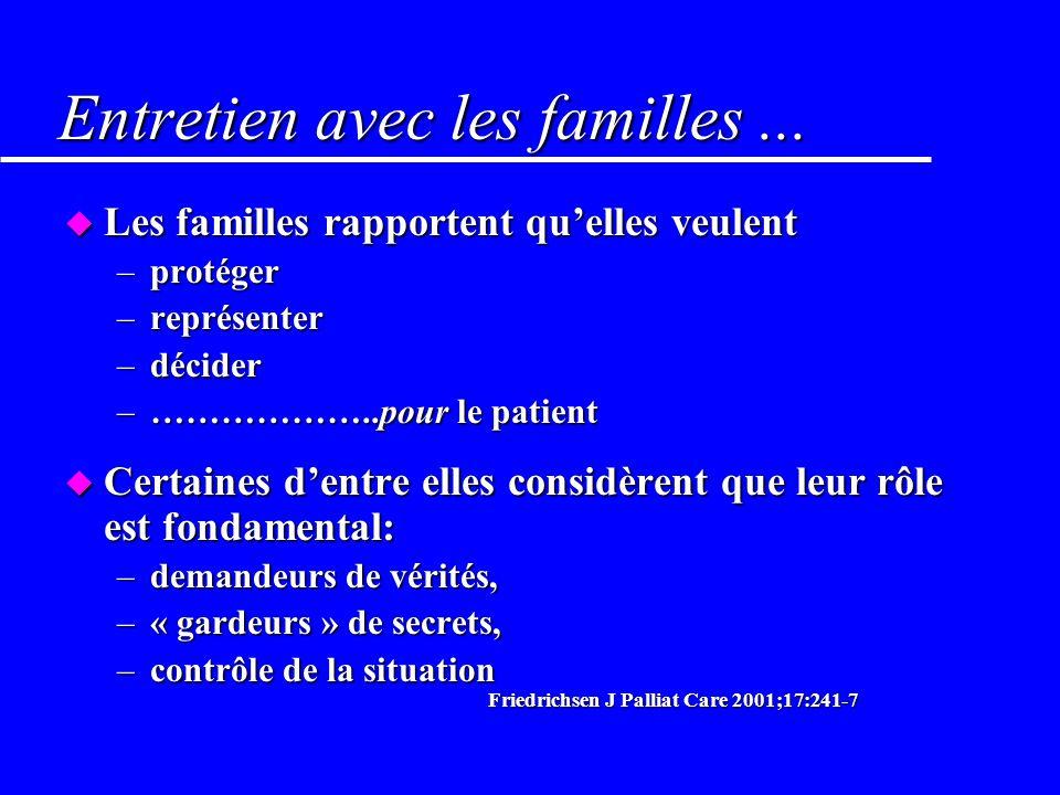 Il faut améliorer le vécu des familles et des patients en fin de vie u Trois jours avant de décéder, –la moitié des patients étaient conscients –80% é